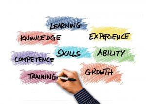 Ziele von coaching